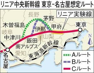Linear_Chuo_Shinkansen.jpg