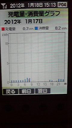 2012-01-19 01:29:47