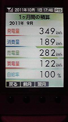 2011-10-01 21:21:46