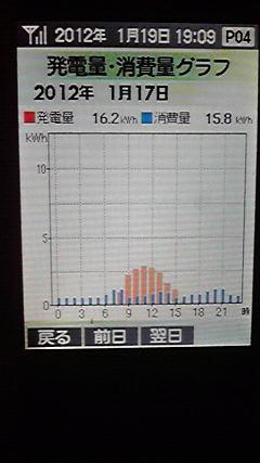2012-01-20 16:25:07