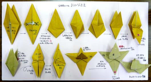 折り方 お雛様 折り方 : それにしても、誰が折り方を ...