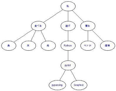 pydot-test04.JPG