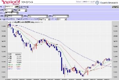 finance2s.JPG