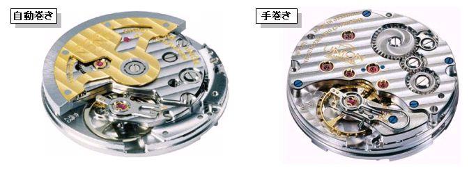腕時計 自動巻きとは?仕組みやメンズ人気ブランド …