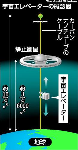 OSK200809180104.jpg