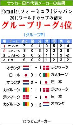 サッカー日本代表メーカー1