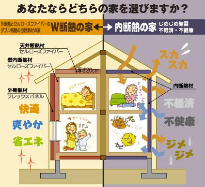 w_insulation001.jpg