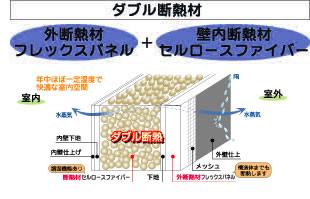 w_insulation002.jpg