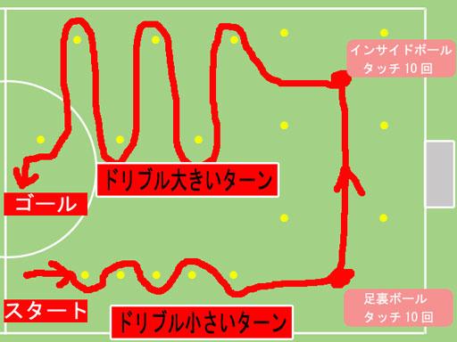 ドリブル練習.jpg