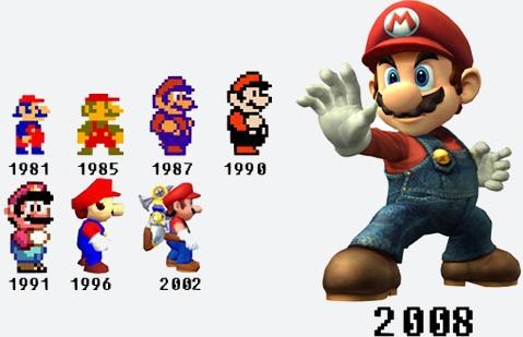 マリオの進化