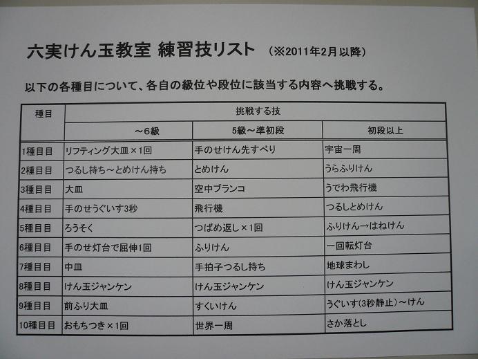 11.04.16(土)六実けん玉教室(...
