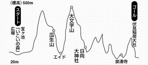 higasiyama36ccwb1.jpg