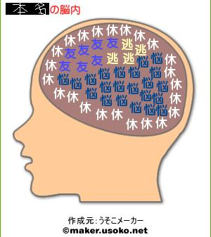 本名の脳内.jpg