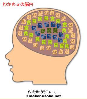 わかめの脳内.jpg