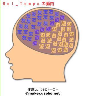 Bel_Tempoの脳内.jpg