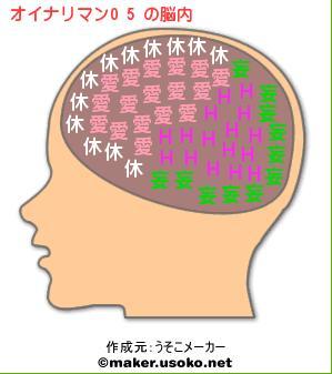 オイナリマン05の脳内.jpg