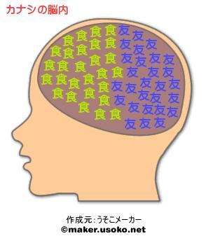 カナシの脳内.jpg