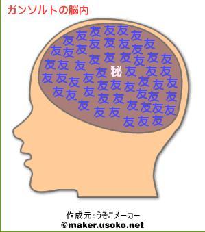ガンソルトの脳内.jpg