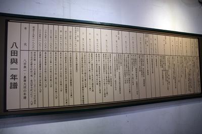 紀念室の年表