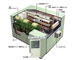 経済産業省が設置した植物工場のイメージ図