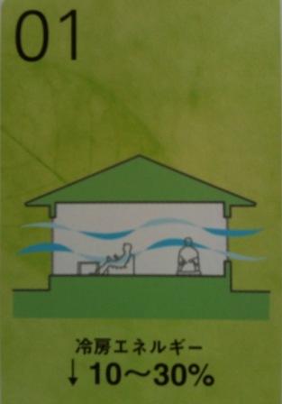 自立環境型住宅