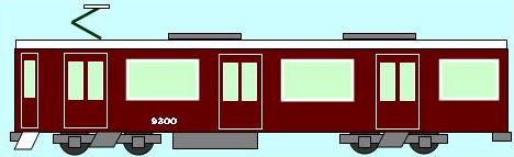 阪急電車のイメージ(管理者作成~正確な図ではないです。)