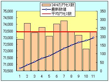 アクセス推移グラフ-3.jpg