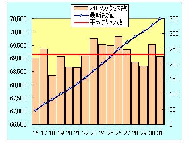 アクセス推移グラフ-2.jpg