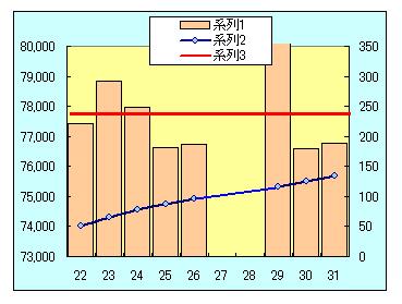 アクセス推移グラフ-4.jpg