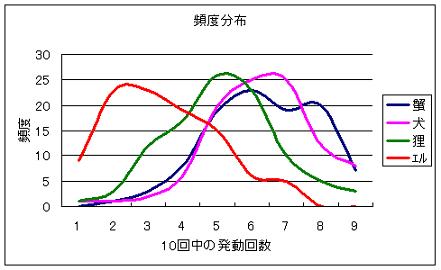 2007020904