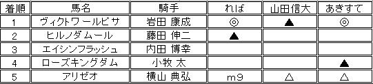 皐月賞.png