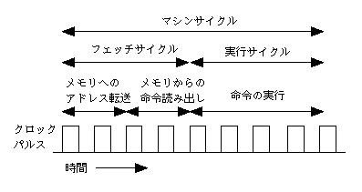 manual6