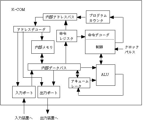manual9