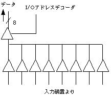 manual16