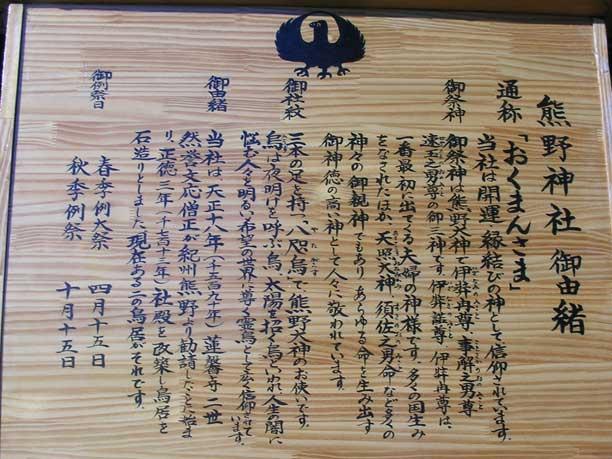 熊野神社 ご由緒