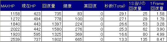 20061218薬回復検証2.PNG