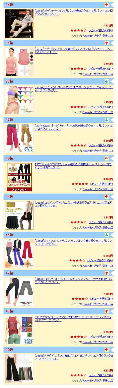 ranking20110217_02.jpg