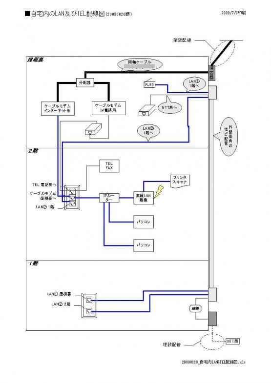20090620_自宅内LAN&TEL配線図