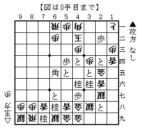 スーパー詰将棋97