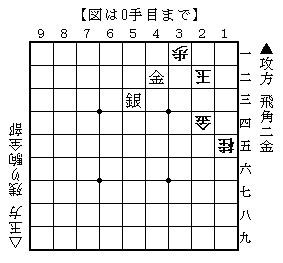shouse12.7.saiyuushuusaku