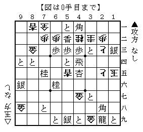 daikoukai.145te