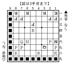 chess.2monme.shuusei