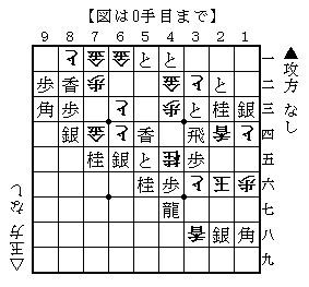 ItouTadashi[TENNNYO]