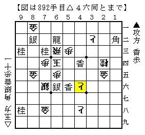 メタ新世界 832~941手(詰上が...