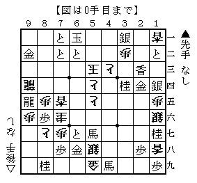 tajimahideo[cubu]