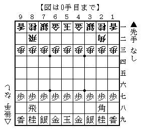 hikakuirekawari