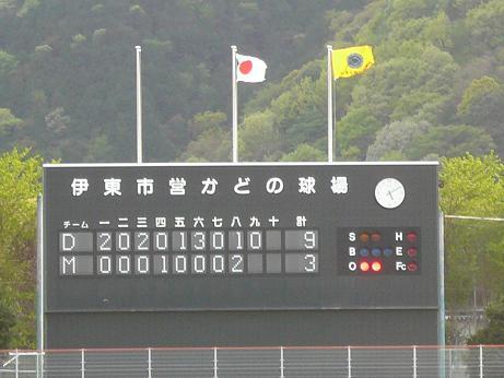東日本 決勝結果