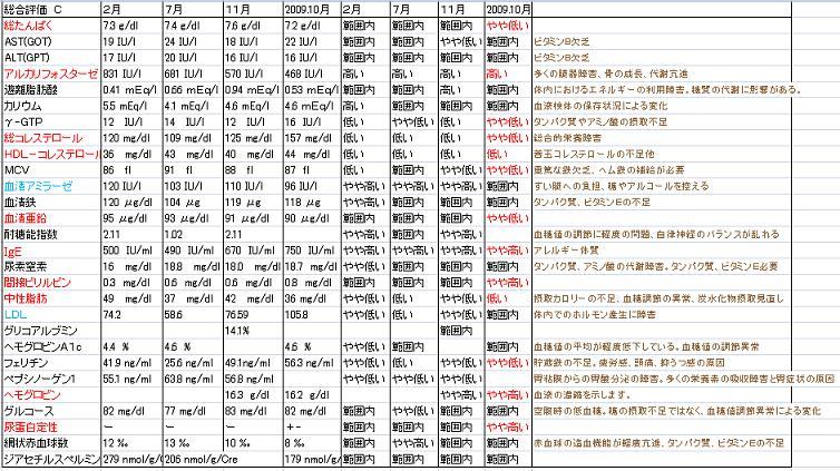2009.09月検査結果1.jpg