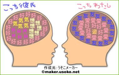 わたしの脳内相性メーカー.jpg