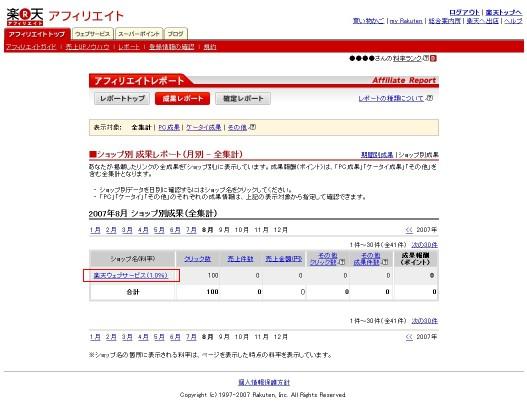 クリック数(楽天webサービス)